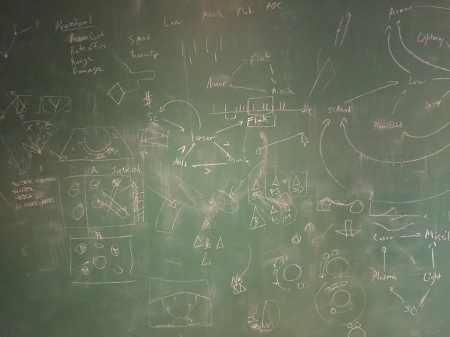 Our Busy Chalkboard