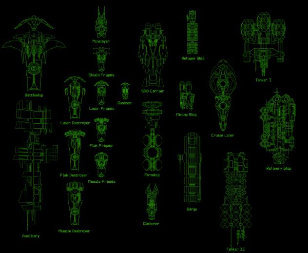Ships of the fleet
